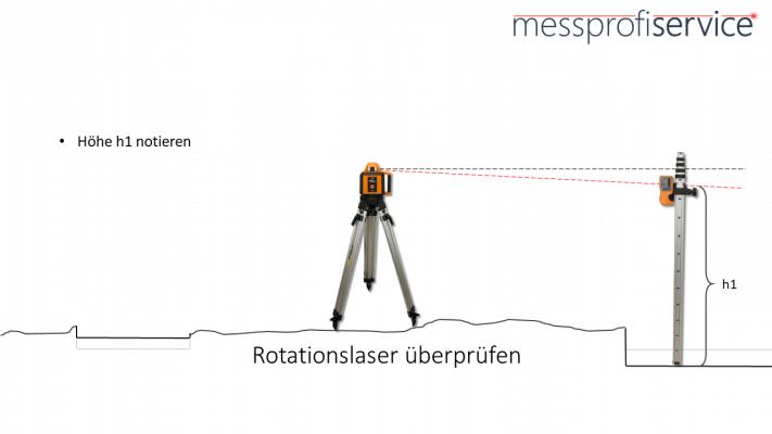 messprofiservice_Rotationslaser_überprüfen_Anleitung_Höhenmessung_1