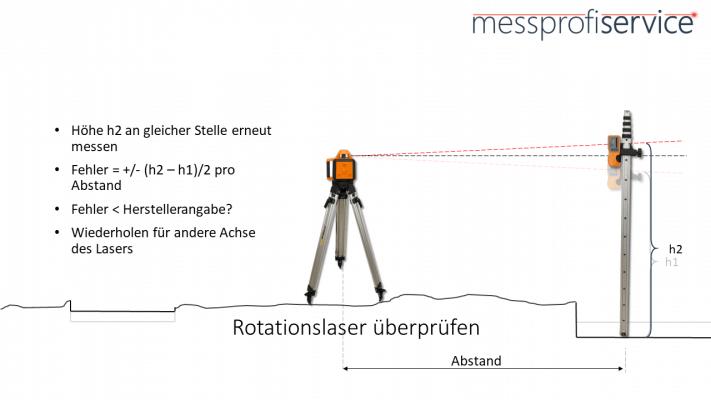 messprofiservice_Rotationslaser_überprüfen_Anleitung_Höhenmessung_2