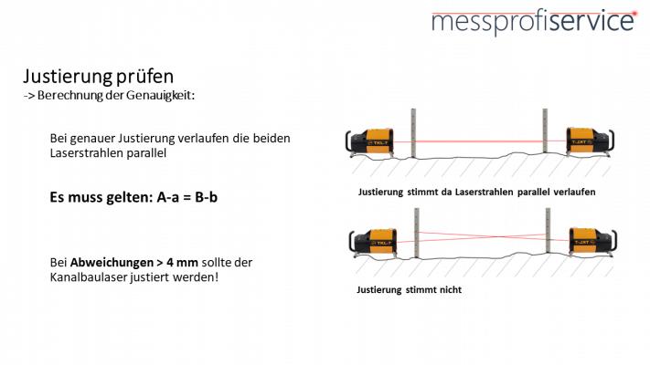 messprofiservice_Kanalbaulaser_Justierung_überprüfen_Schritt_3